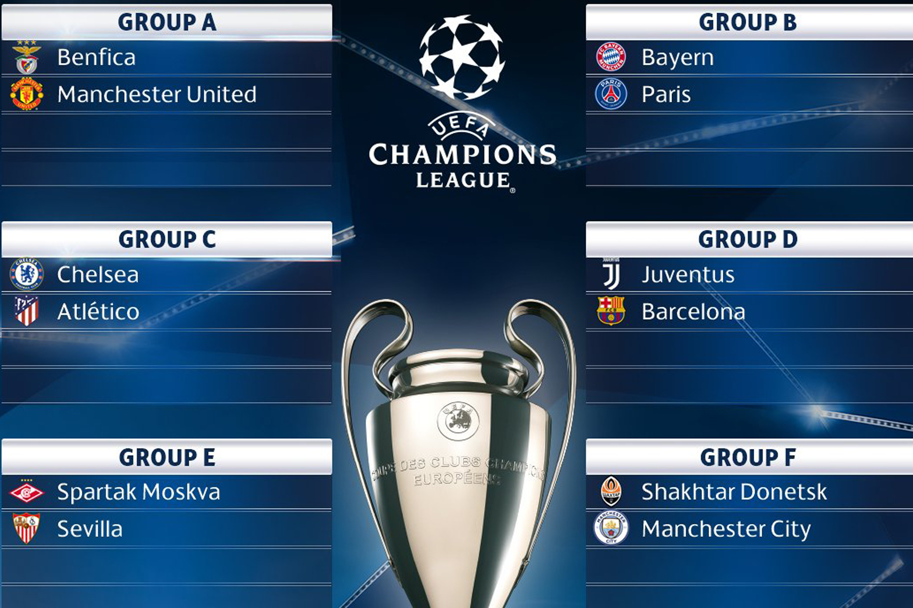 Sorteo Champions League 2017/2018